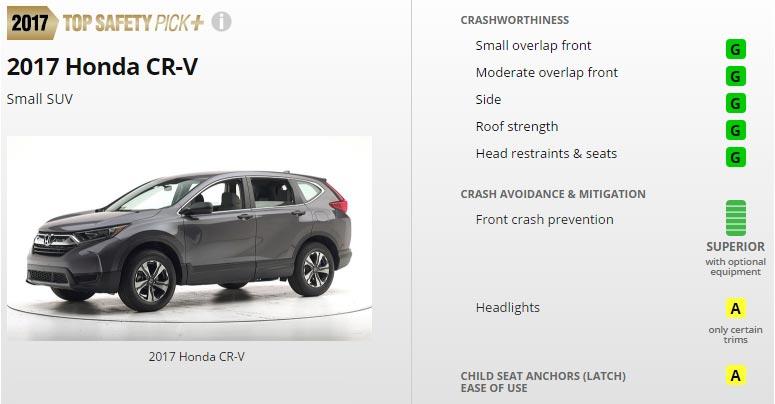 Crash test honda cr v video for Honda crv crash test