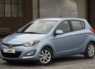 Δοκιμή Hyundai i20 1.2