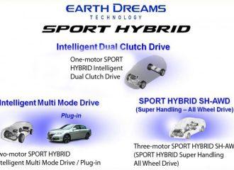 Nέο πιο συμπαγές Υβριδικό Σύστημα Honda