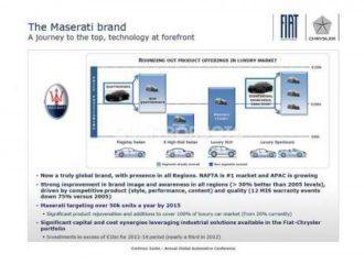 5 νέες Maserati στα επόμενα έτη