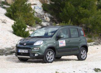 Δοκιμή Fiat Panda 4×4 1.3 diesel 75hp