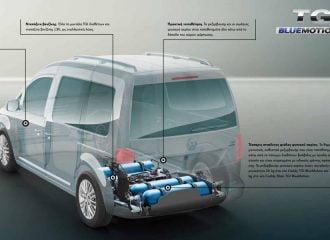 VW Caddy Van by FISIKON με φυσικό αέριο και έκπτωση 3.050€