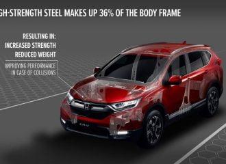 Οι πρωτοποριακές τεχνολογίες του νέου Honda CR-V