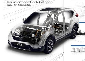 Πως δουλεύει το νέο Honda CR-V Hybrid