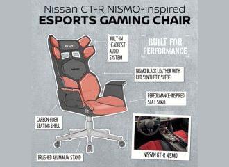 Τα απόλυτα καθίσματα για τους video gamers