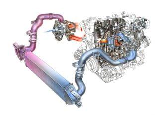Ποια είναι τα μείον των turbo κινητήρων; (+video)