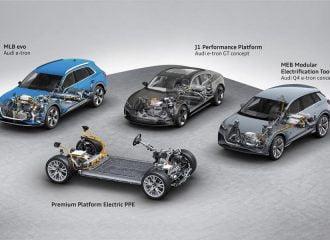 Οι νέες ηλεκτρικές πλατφόρμες της Audi