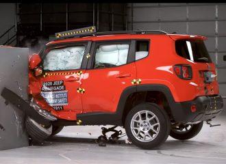 Αρίστευσε το Jeep Renegade στις δοκιμές του IIHS