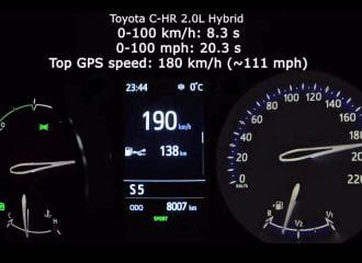 0-190 χλμ./ώρα με Toyota C-HR 184 PS (+video)