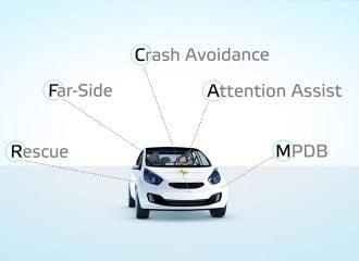 Euro NCAP: Νέα πρωτόκολλα ασφαλείας! (+video)