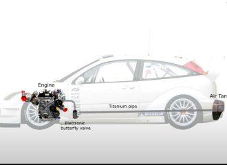 Η απίστευτη πατέντα του Ford Focus WRC (+video)