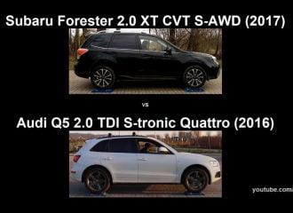 Symmetrical ή Quattro; Ποιο είναι καλύτερο; (+video)