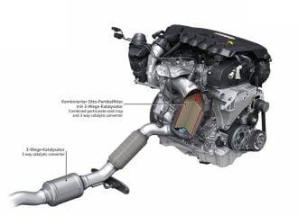 Πως μπουκώνει το φίλτρο σωματιδίων βενζίνης GPF;