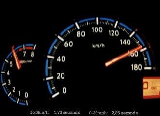 Τέρμα γκάζι με το Datsun GO (+video)