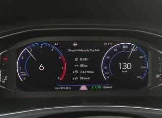 Γιατί δεν πέφτουν οι στροφές στα καινούργια αυτοκίνητα;