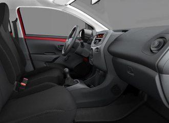 Ποιο είναι το πιο «γυμνό» νέο αυτοκίνητο;