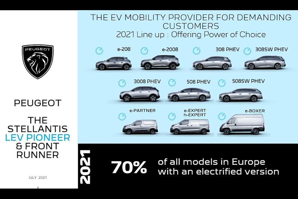 Εξηλεκτρισμένα τα 2/3 των Peugeot το 2021