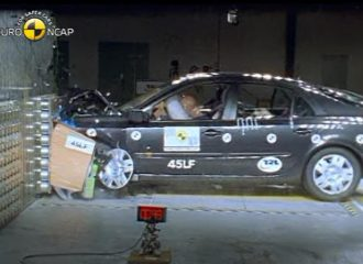 Ποιο ήταν το ασφαλέστερο αυτοκίνητο πριν 20 χρόνια;