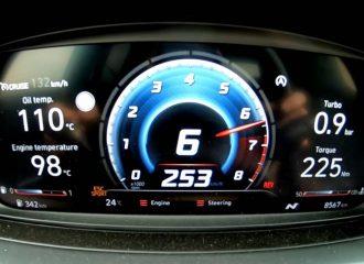 «Τσίτωμα» στα 253 χλμ./ώρα με Hyundai i20 N (+video)