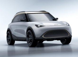 Smart Concept #1: Το πρώτο SUV της μάρκας!