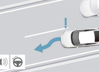 Περισσότερη ασφάλεια από το Honda Sensing 360!